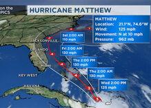 Christian extremist: Hurricane Matthew is God's wrath for upcoming Orlando Pride