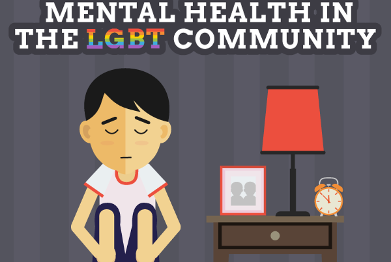 Study: Bisexual and rural LGBTQ people face highest rates of depression