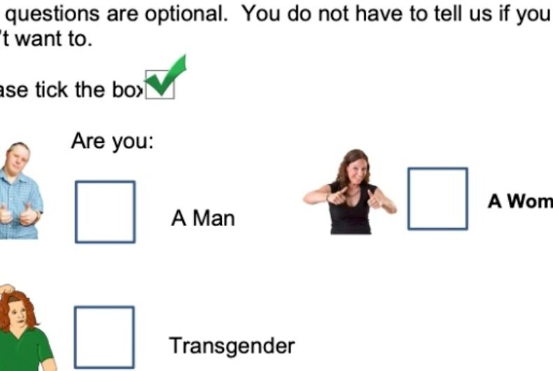 The survey question with three gender options and images next to them.