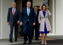 Is the Democratic Party heading straight into a looming midterm disaster?